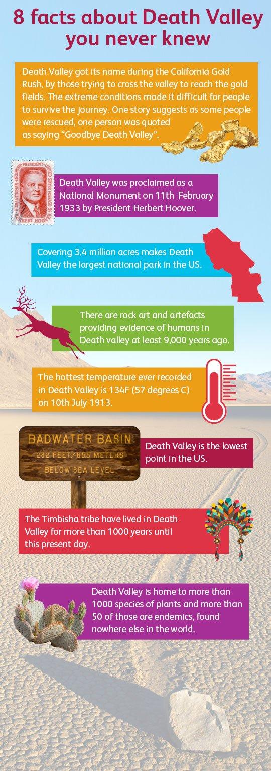 Infographic-DeathValley